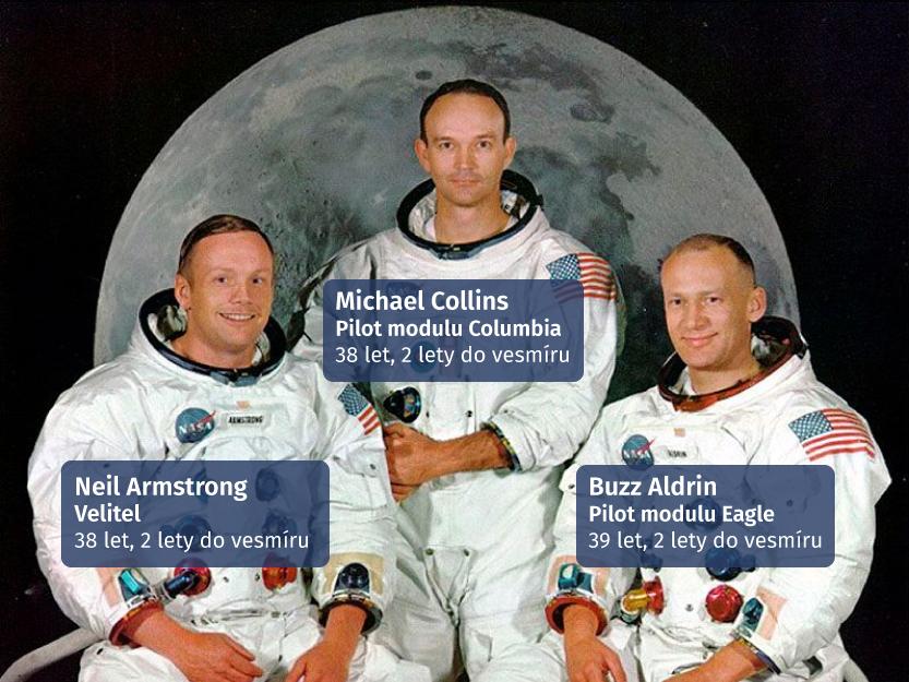 Posádka Apollo 11