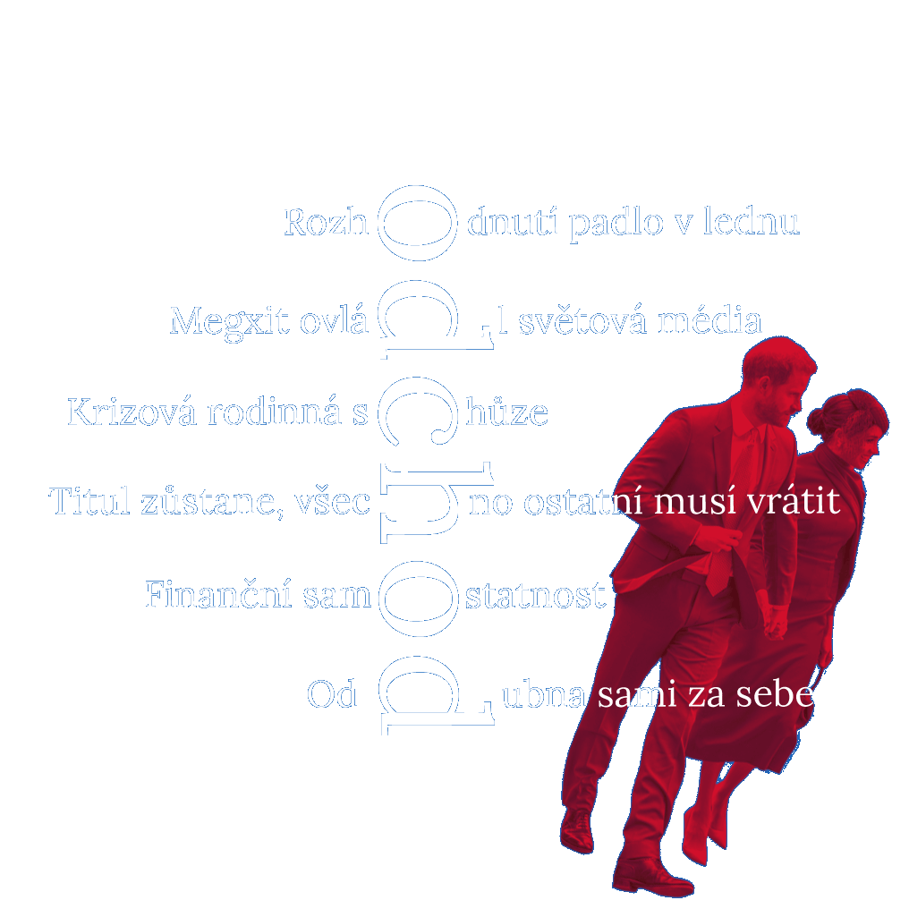 Krlovna Albta II. - sacicrm.info